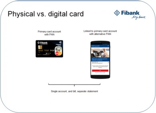 physical vs deigital card